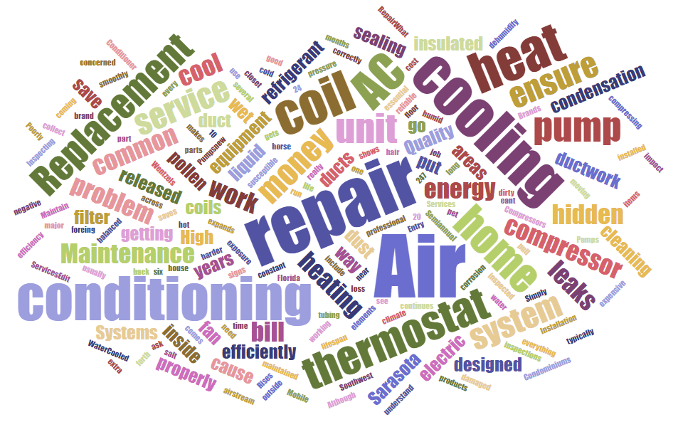 Sarasota Air Conditioning Repair WordCloud