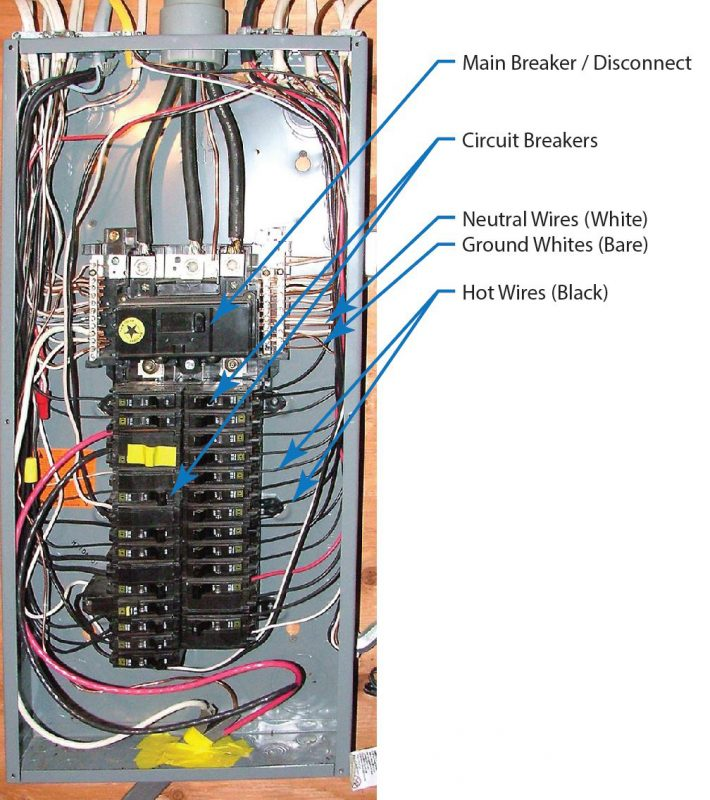 Breaker Box Breakdown - Wentzel\'s Heating and Air Conditioning